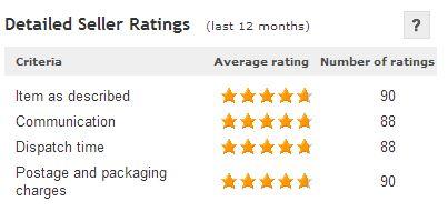 detailed-seller-ratings