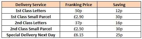 franking-prices