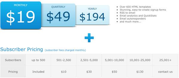 zweber-pricing
