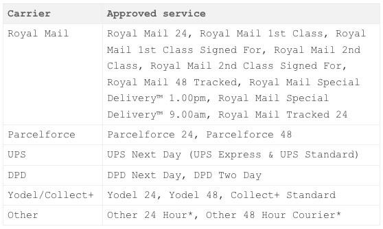 approved-services