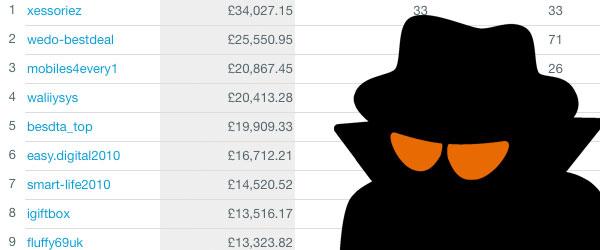 spy-on-ebay