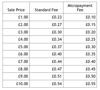 micropayment-fees