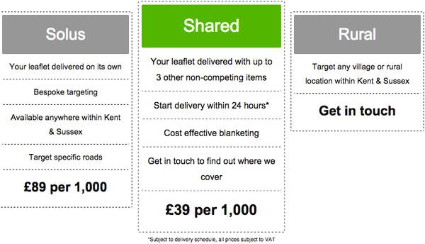distribution-prices