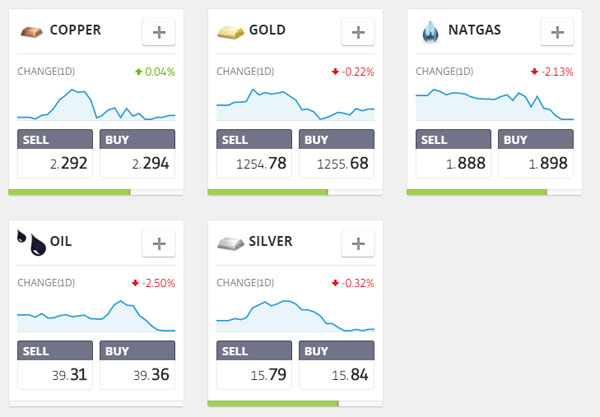 etoro-commodities