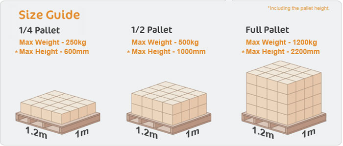 pallet-sizes