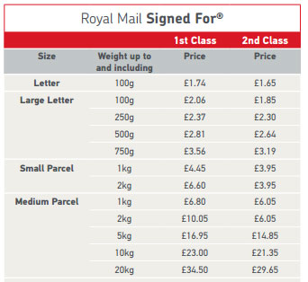 royal-mail-signed-for