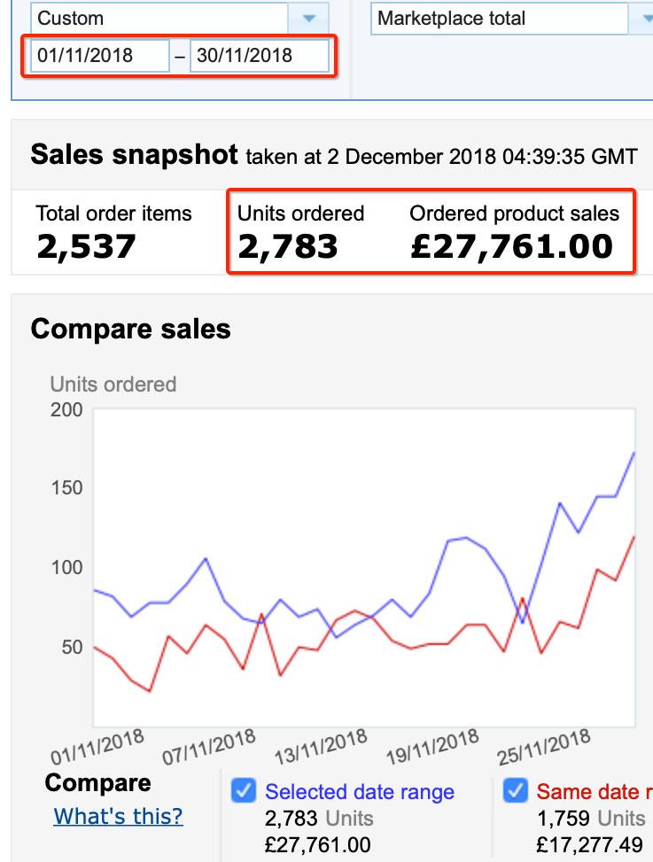 fba revenue calculator uk