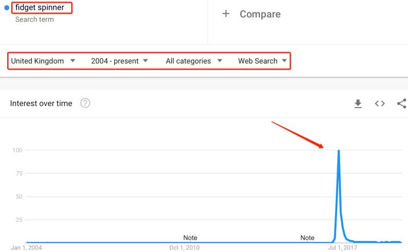 Fidget Spinner Google Trends