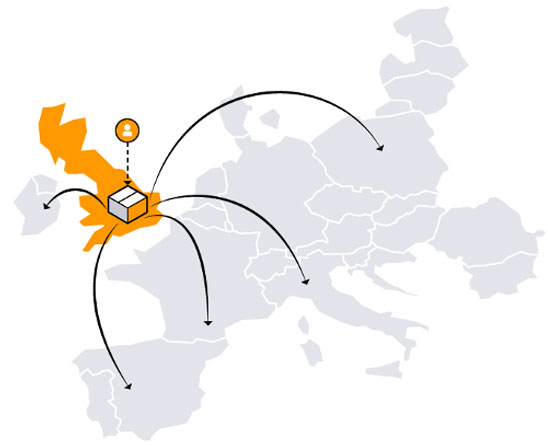 European Fulfilment Network