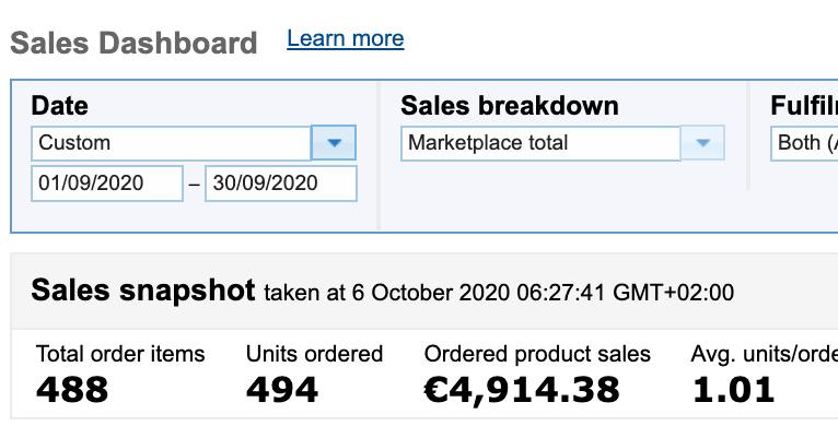 Amazon France FBA Sales