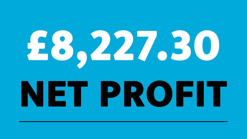My NET profit from Amazon FBA