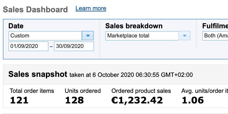 Amazon Spain FBA Sales