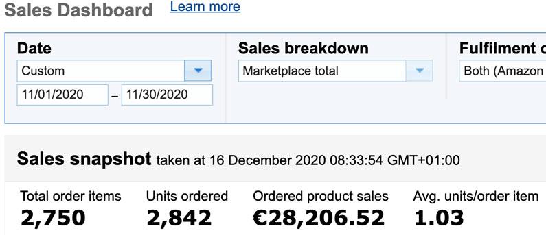 Amazon FR Sales