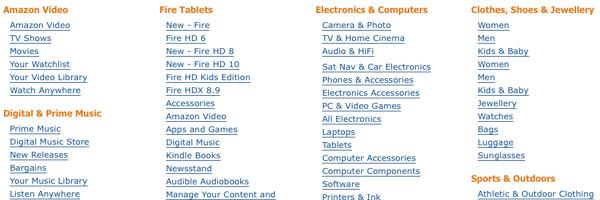 amazon-product-categories