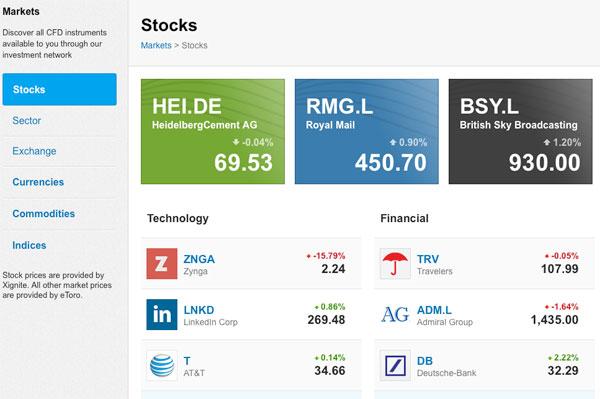invest-in-stocks