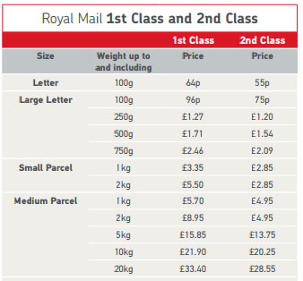 royal-mail-first-second-class