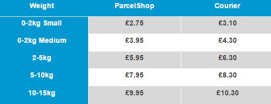my-hermes-pricing