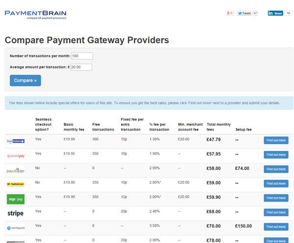 payment-brain