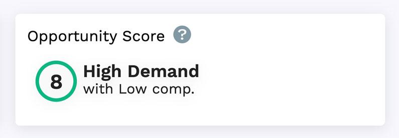 Opportunity Score