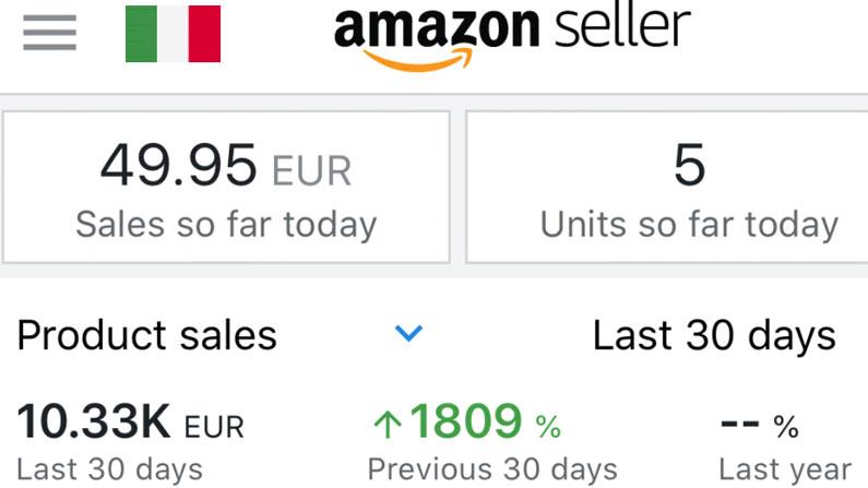 Amazon Italy FBA results