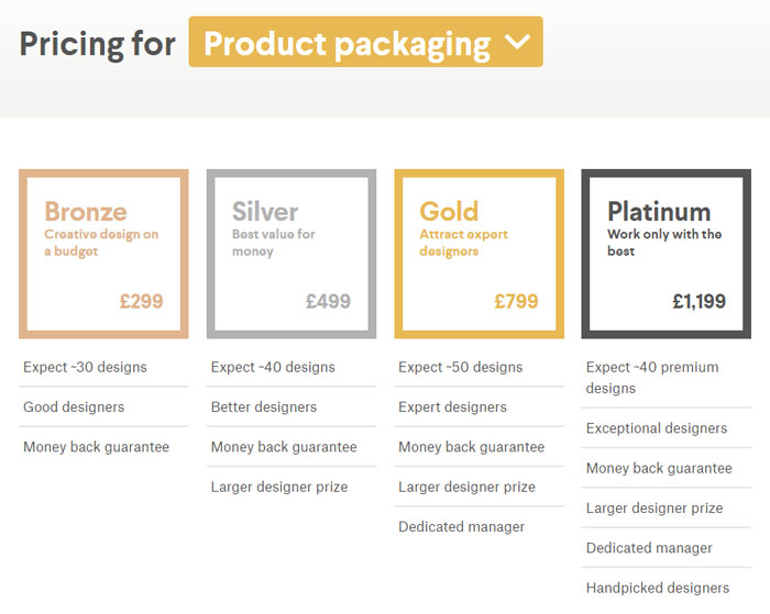 branding-pricing