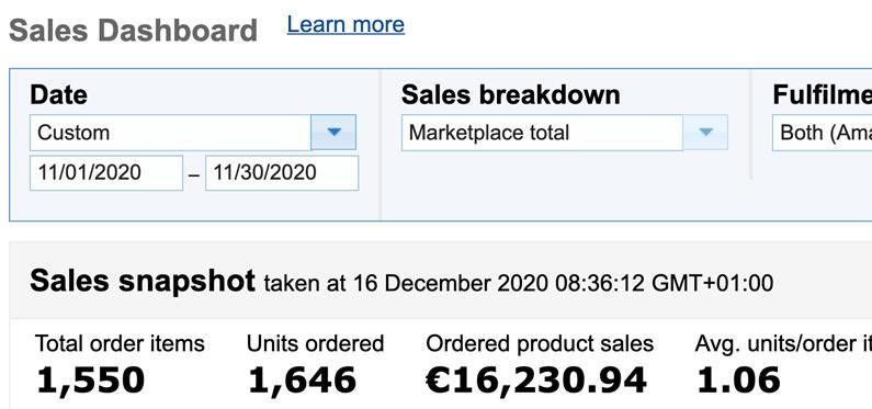 Amazon ES Sales