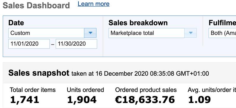 Amazon IT Sales