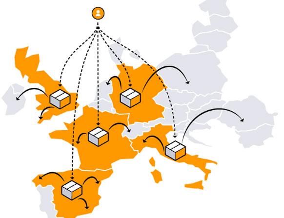 Multi Country Inventory Program