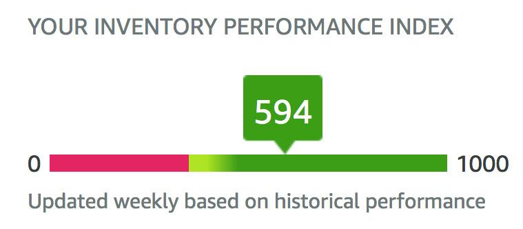 amazon inventory performance index