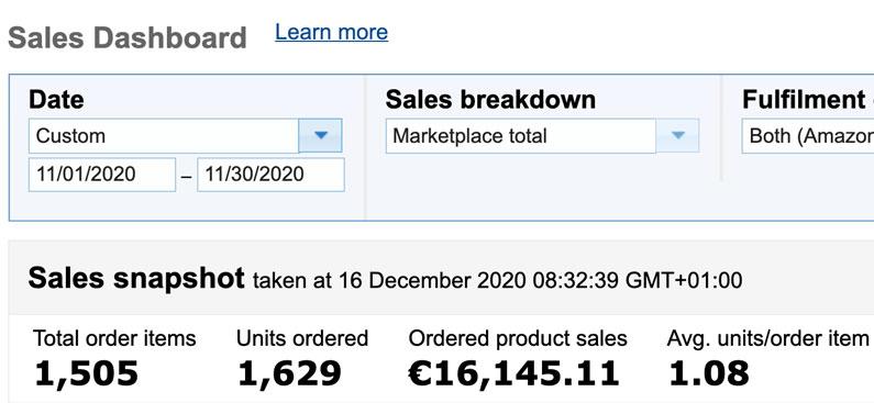 Amazon DE Sales