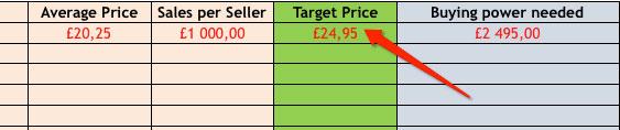 target-price