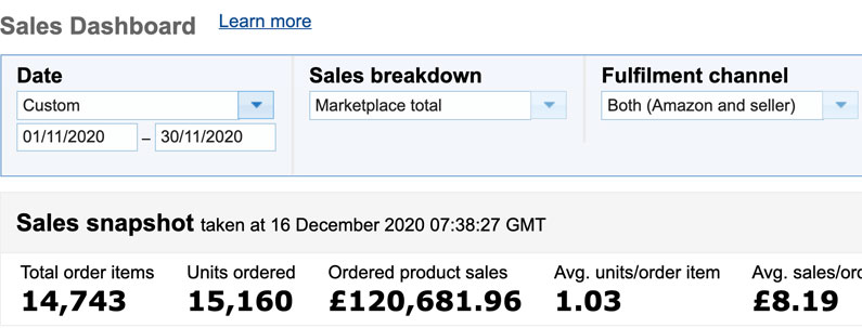 Amazon UK Sales