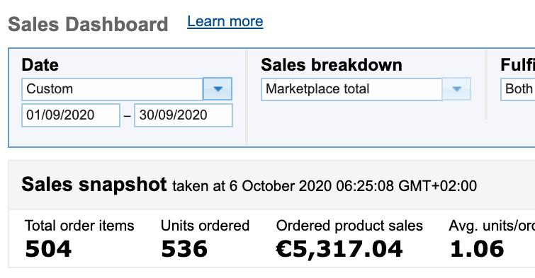 Amazon FBA Germany Sales