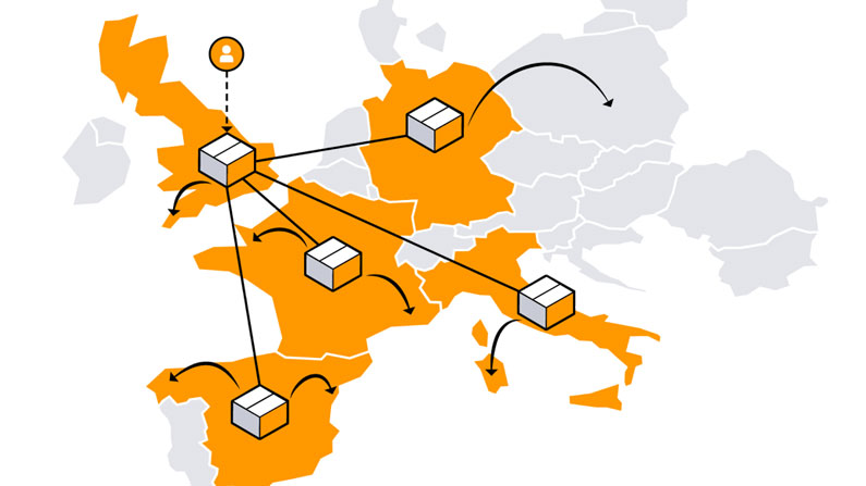 Pan-EU Amazon Program