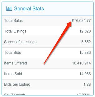 total-sales